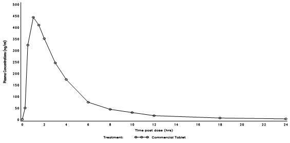 sildenafil viagra